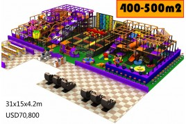 Indoor Playgrounds Profitable